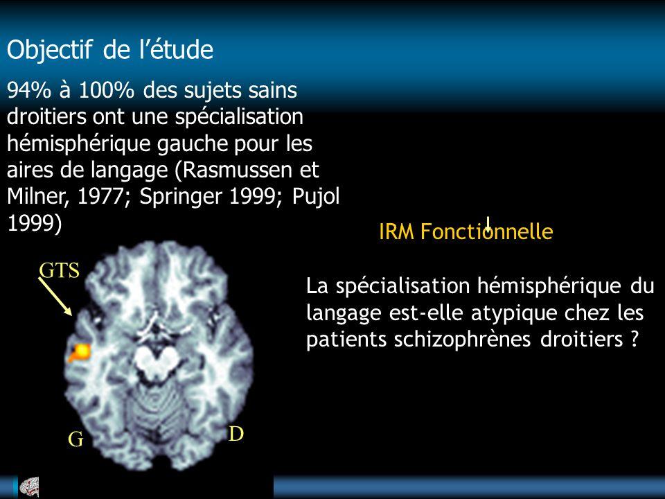 UMR6194 94% à 100% des sujets sains droitiers ont une spécialisation hémisphérique gauche pour les aires de langage (Rasmussen et Milner, 1977; Spring