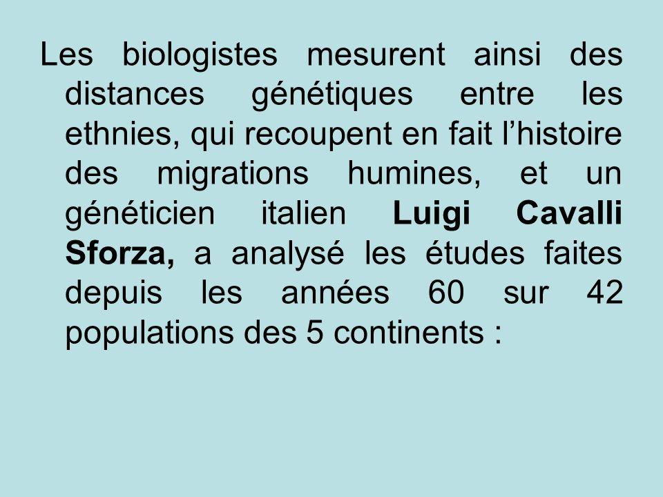 Les biologistes mesurent ainsi des distances génétiques entre les ethnies, qui recoupent en fait lhistoire des migrations humines, et un généticien it