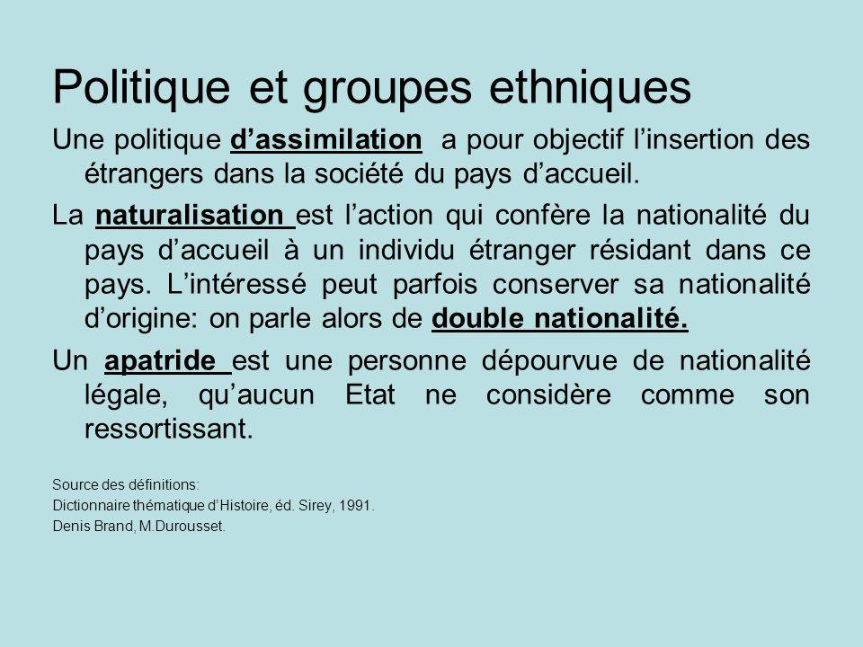 Politique et groupes ethniques Une politique dassimilation a pour objectif linsertion des étrangers dans la société du pays daccueil. La naturalisatio