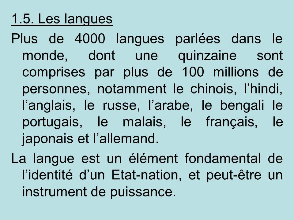 1.5. Les langues Plus de 4000 langues parlées dans le monde, dont une quinzaine sont comprises par plus de 100 millions de personnes, notamment le chi