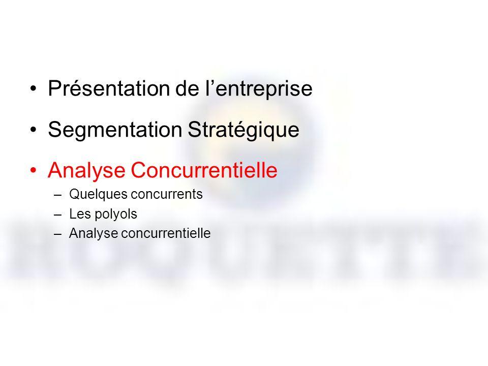 Présentation de lentreprise Segmentation Stratégique Analyse Concurrentielle –Quelques concurrents –Les polyols –Analyse concurrentielle