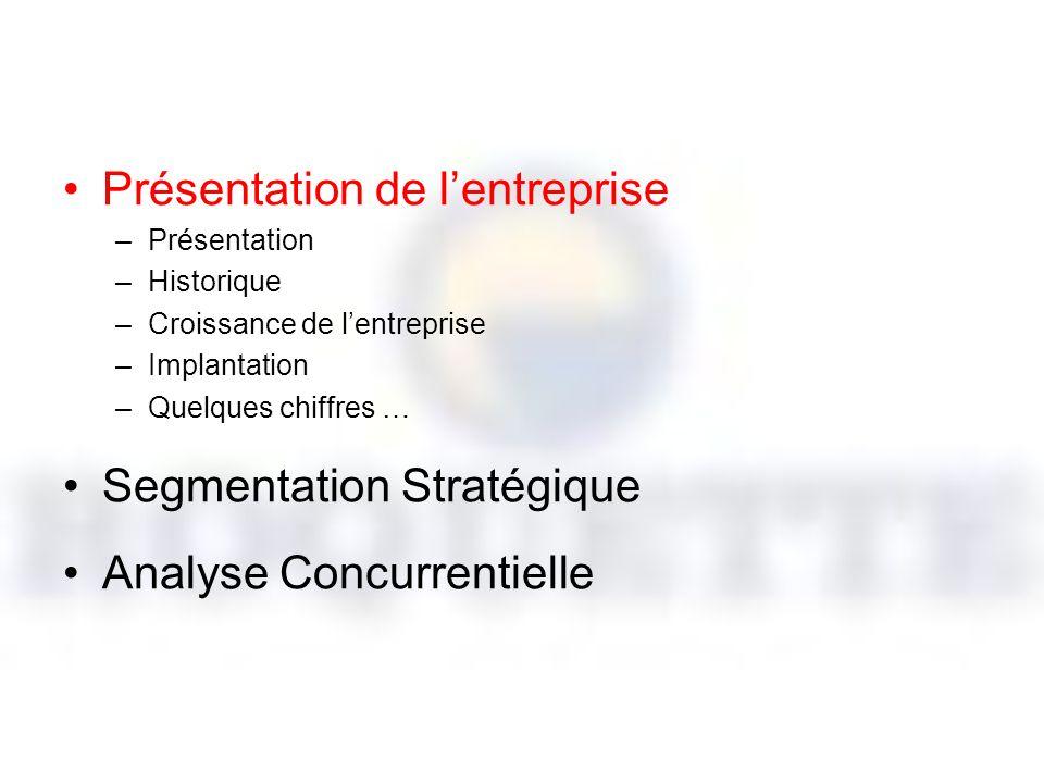 Présentation de lentreprise –Présentation –Historique –Croissance de lentreprise –Implantation –Quelques chiffres … Segmentation Stratégique Analyse Concurrentielle