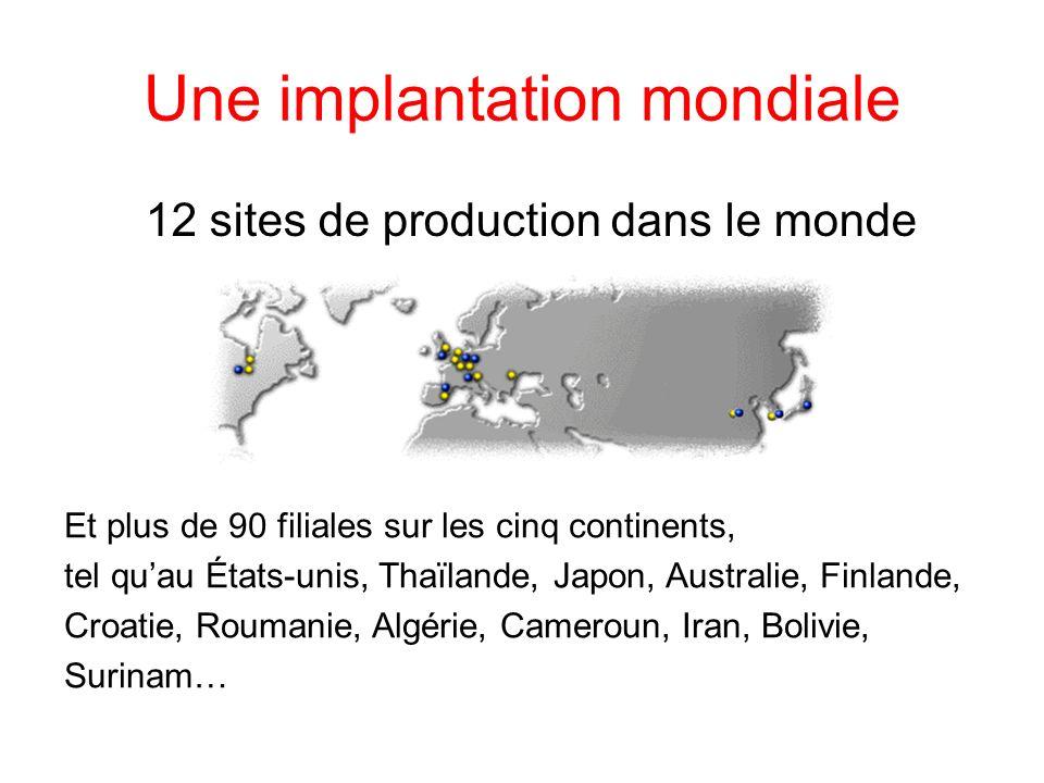 Une implantation mondiale 12 sites de production dans le monde Et plus de 90 filiales sur les cinq continents, tel quau États-unis, Thaïlande, Japon, Australie, Finlande, Croatie, Roumanie, Algérie, Cameroun, Iran, Bolivie, Surinam…