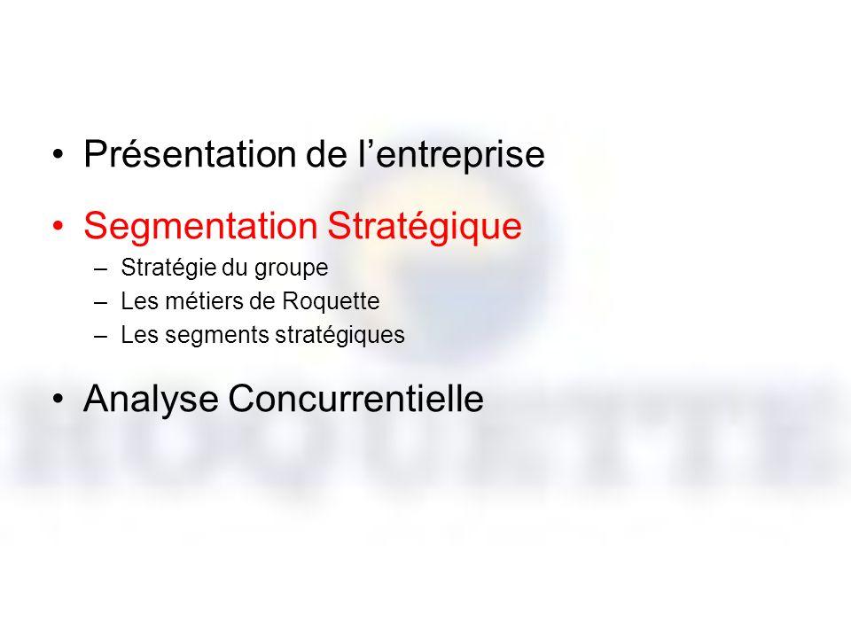 Présentation de lentreprise Segmentation Stratégique –Stratégie du groupe –Les métiers de Roquette –Les segments stratégiques Analyse Concurrentielle