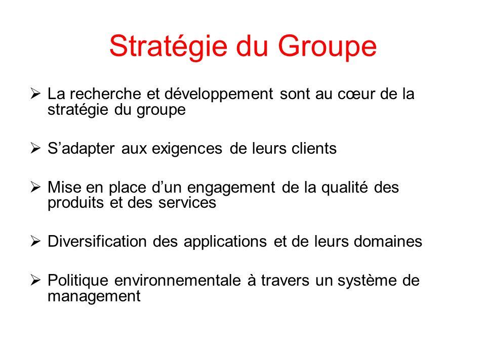 Stratégie du Groupe La recherche et développement sont au cœur de la stratégie du groupe Sadapter aux exigences de leurs clients Mise en place dun engagement de la qualité des produits et des services Diversification des applications et de leurs domaines Politique environnementale à travers un système de management