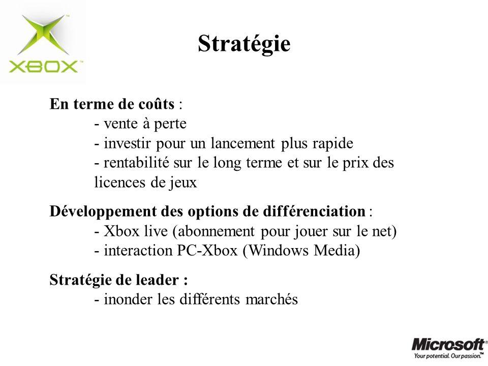 Stratégie En terme de coûts : - vente à perte - investir pour un lancement plus rapide - rentabilité sur le long terme et sur le prix des licences de