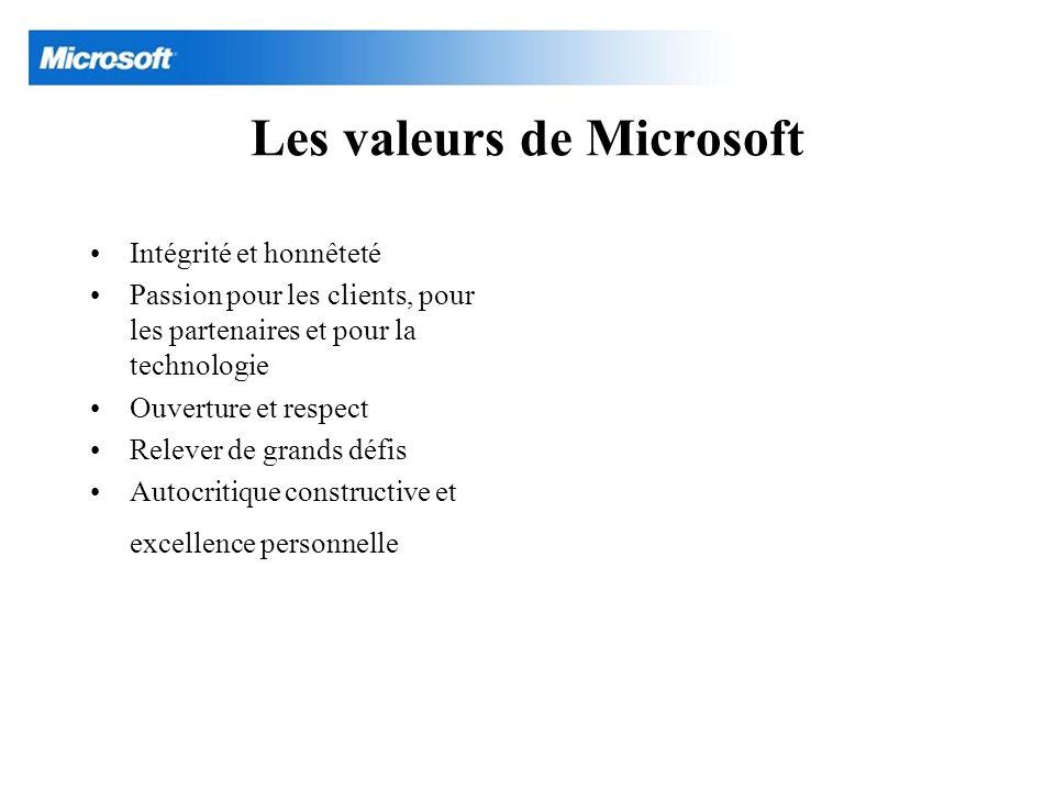 Les valeurs de Microsoft Intégrité et honnêteté Passion pour les clients, pour les partenaires et pour la technologie Ouverture et respect Relever de