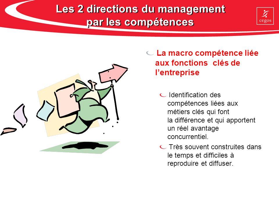 Les 2 directions du management par les compétences La macro compétence liée aux fonctions clés de lentreprise Identification des compétences liées aux