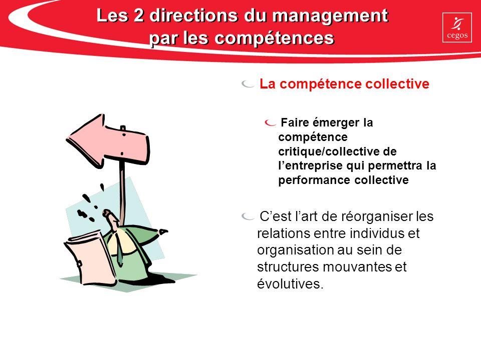 Les 2 directions du management par les compétences La compétence collective Faire émerger la compétence critique/collective de lentreprise qui permett