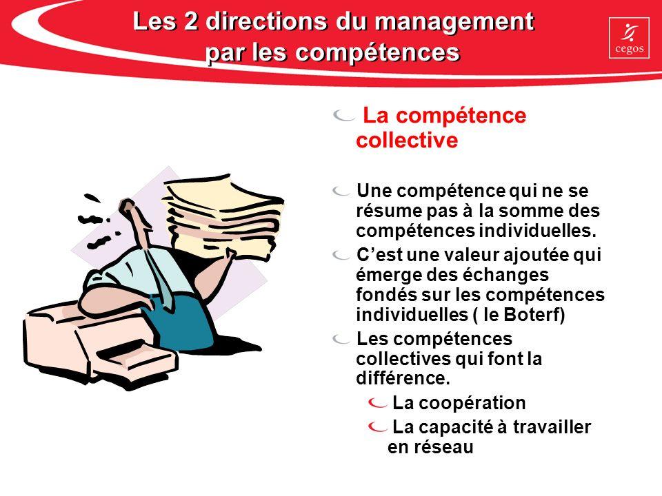 Les 2 directions du management par les compétences La compétence collective Une compétence qui ne se résume pas à la somme des compétences individuell