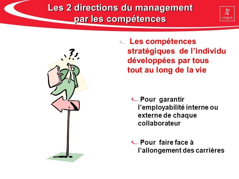 Les 2 directions du management par les compétences Les compétences stratégiques de lindividu développées par tous tout au long de la vie Pour garantir