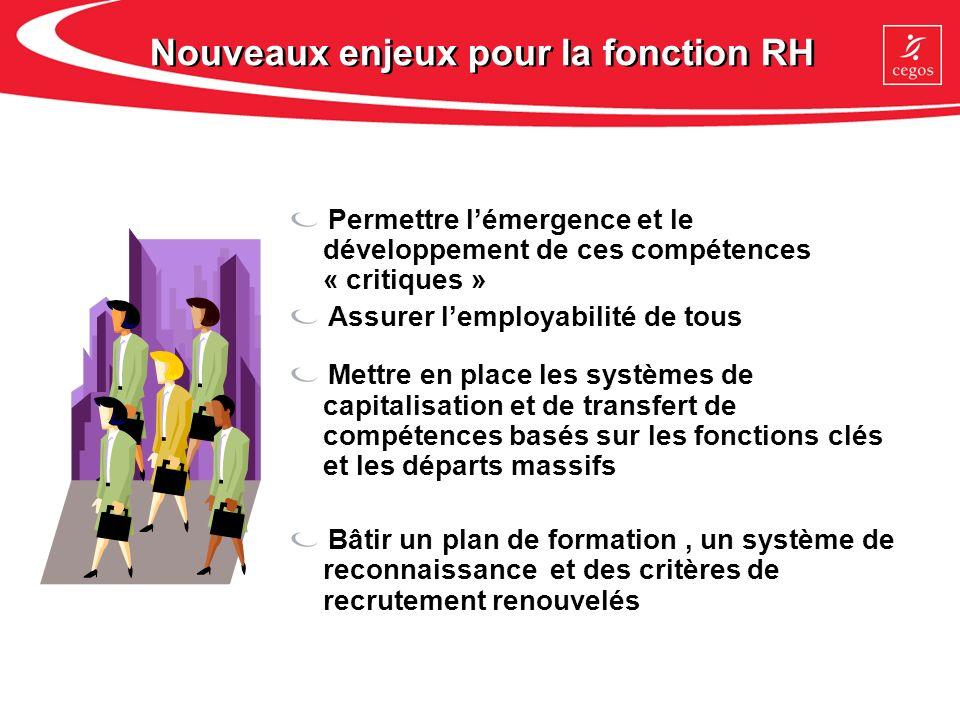 Nouveaux enjeux pour la fonction RH Permettre lémergence et le développement de ces compétences « critiques » Assurer lemployabilité de tous Mettre en
