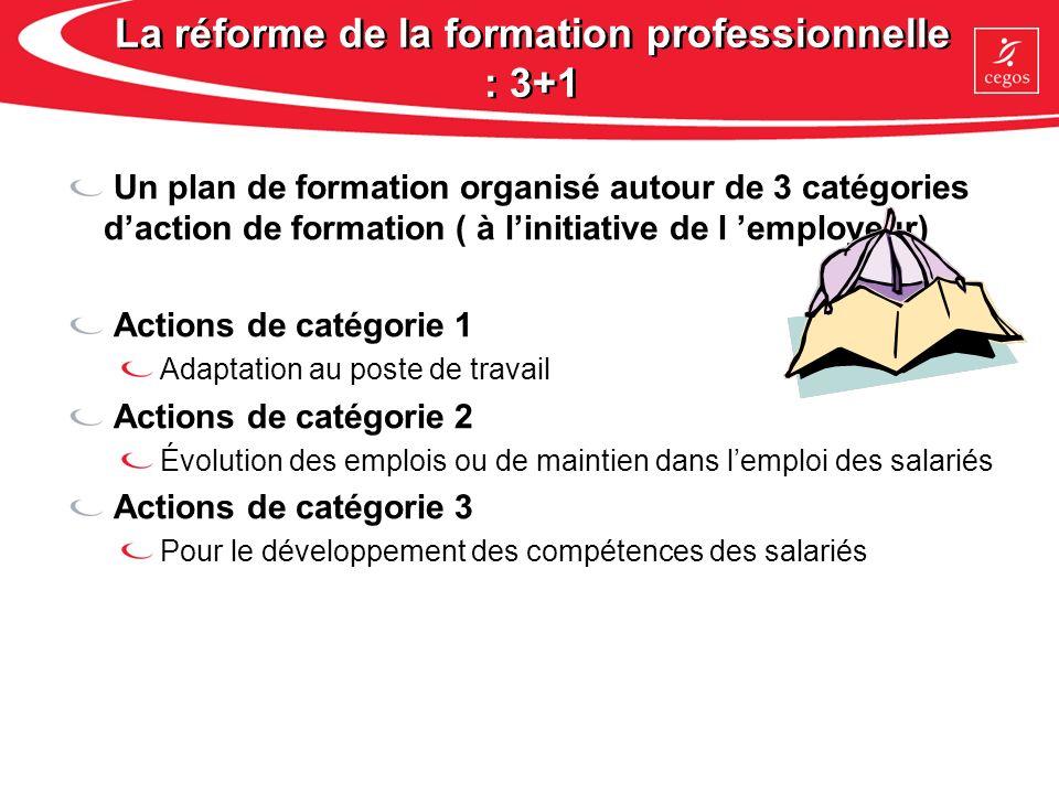 La réforme de la formation professionnelle : 3+1 Un plan de formation organisé autour de 3 catégories daction de formation ( à linitiative de l employ