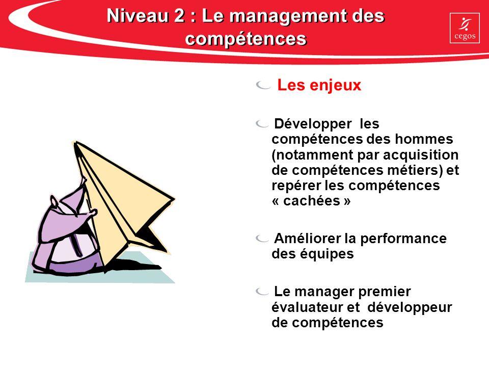Niveau 2 Partage de la fonction RH avec les managers Des managers qui valident les compétences détenues par leurs collaborateurs.