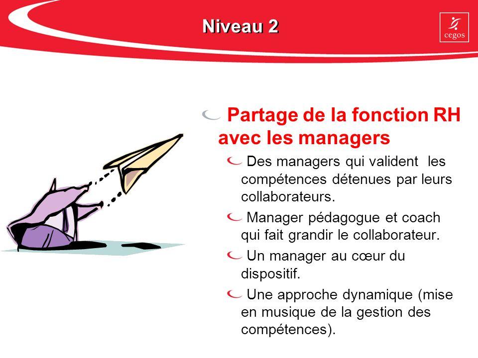 Niveau 2 Partage de la fonction RH avec les managers Des managers qui valident les compétences détenues par leurs collaborateurs. Manager pédagogue et