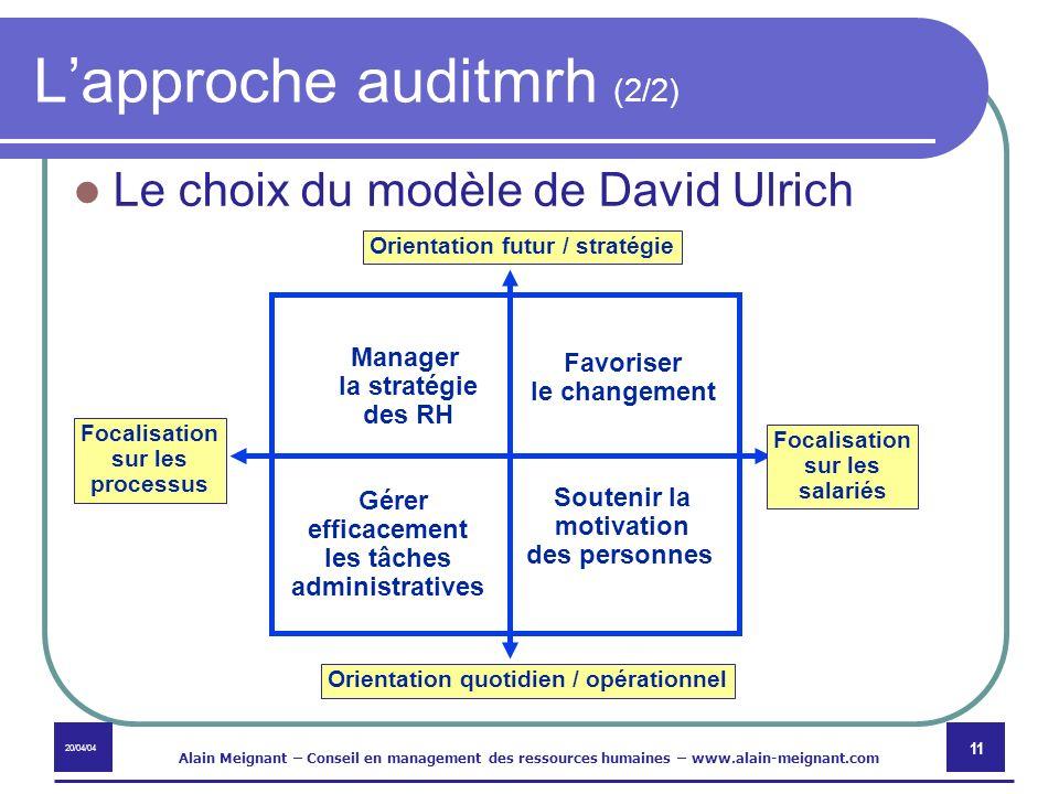 20/04/04 Alain Meignant – Conseil en management des ressources humaines – www.alain-meignant.com 11 Lapproche auditmrh (2/2) Le choix du modèle de Dav