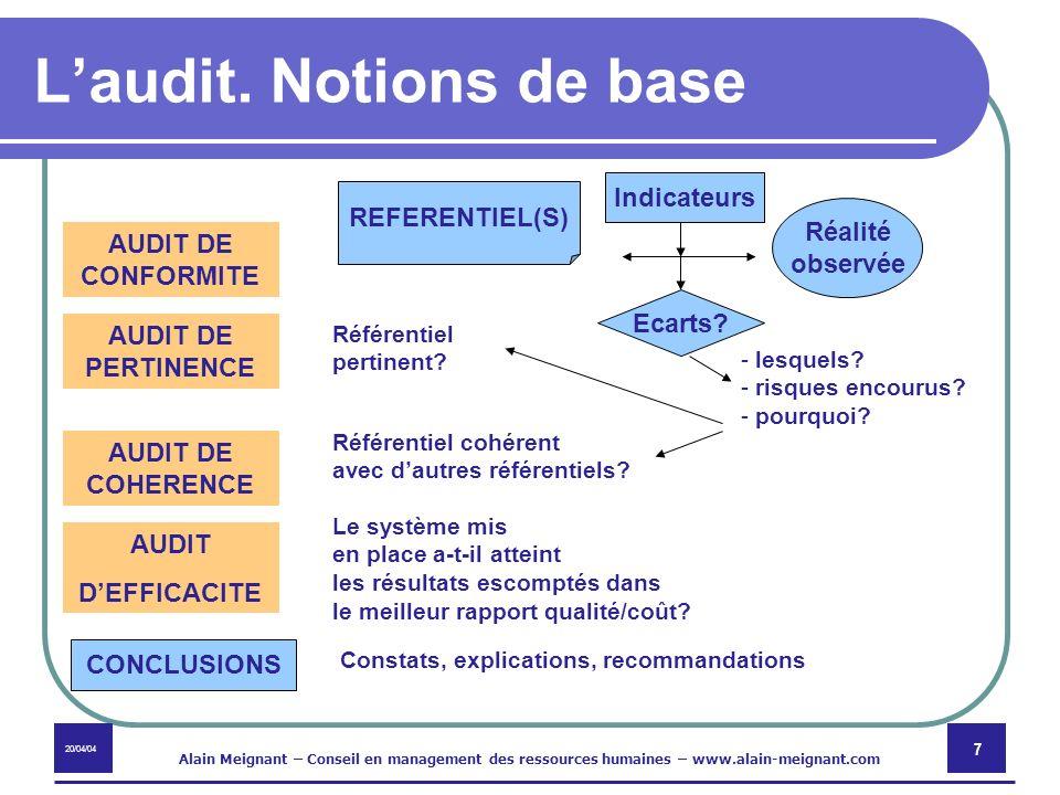20/04/04 Alain Meignant – Conseil en management des ressources humaines – www.alain-meignant.com 7 REFERENTIEL(S) Laudit. Notions de base Réalité obse