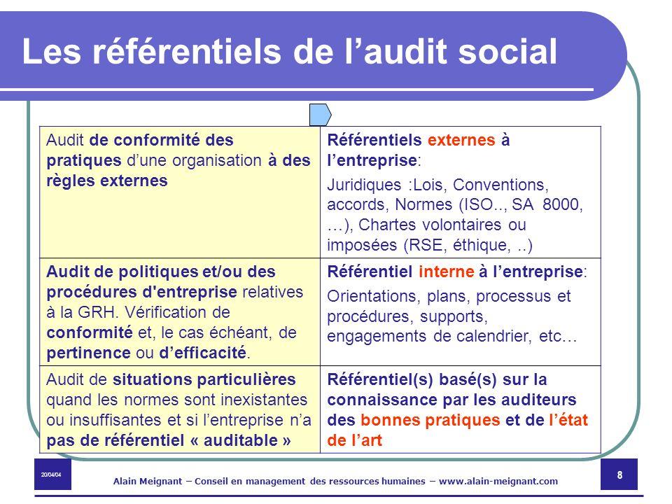 20/04/04 Alain Meignant – Conseil en management des ressources humaines – www.alain-meignant.com 8 Les référentiels de laudit social Audit de conformi