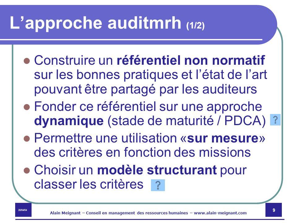 20/04/04 Alain Meignant – Conseil en management des ressources humaines – www.alain-meignant.com 9 Lapproche auditmrh (1/2) Construire un référentiel