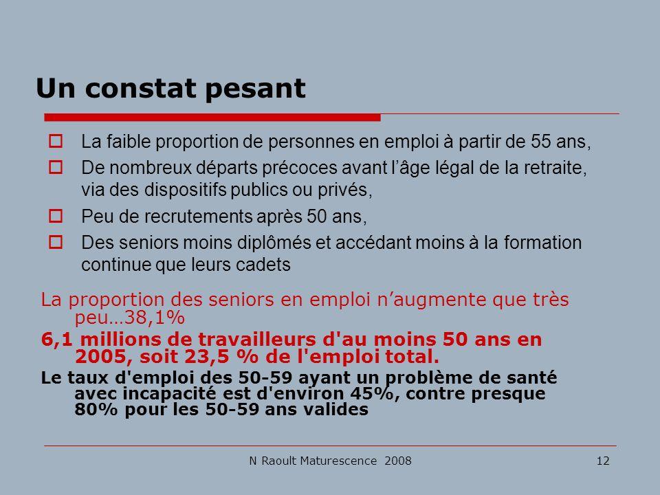 N Raoult Maturescence 200812 Un constat pesant La faible proportion de personnes en emploi à partir de 55 ans, De nombreux départs précoces avant lâge
