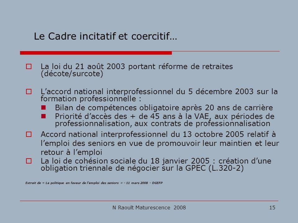 N Raoult Maturescence 200815 Le Cadre incitatif et coercitif… La loi du 21 août 2003 portant réforme de retraites (décote/surcote) Laccord national in