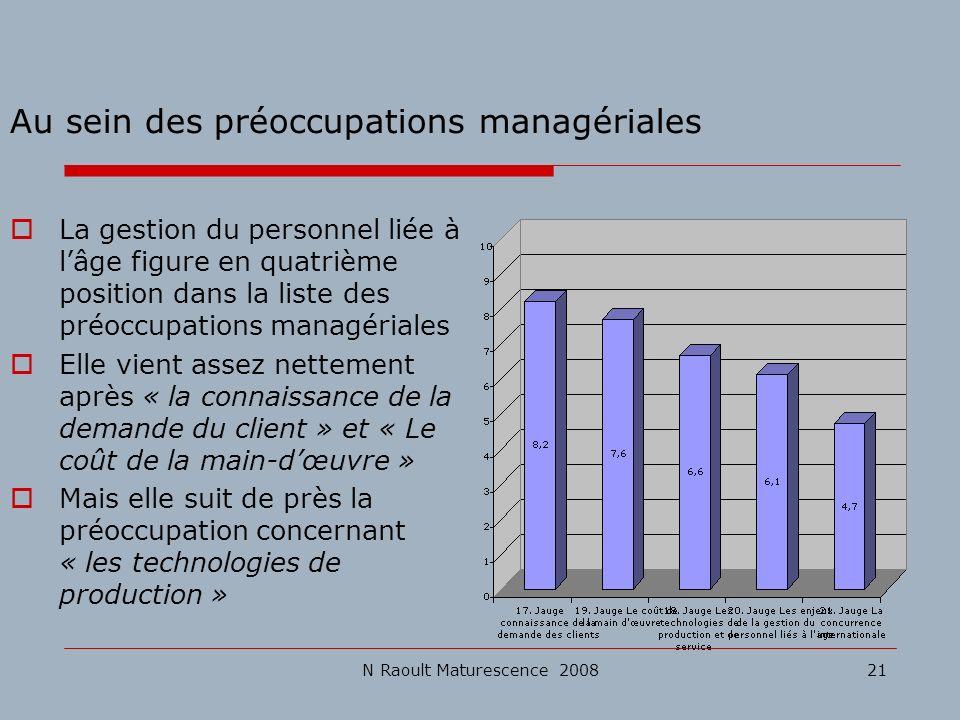 N Raoult Maturescence 200821 Au sein des préoccupations managériales La gestion du personnel liée à lâge figure en quatrième position dans la liste de