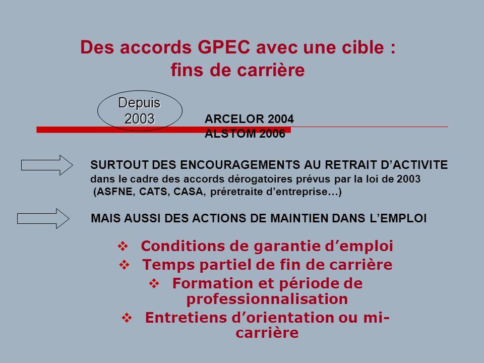 Des accords GPEC avec une cible : fins de carrière ARCELOR 2004 ALSTOM 2006 SURTOUT DES ENCOURAGEMENTS AU RETRAIT DACTIVITE dans le cadre des accords