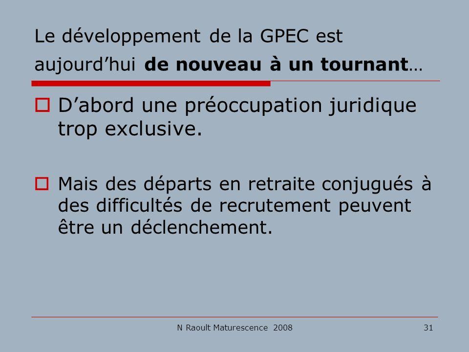 N Raoult Maturescence 200831 Le développement de la GPEC est aujourdhui de nouveau à un tournant… Dabord une préoccupation juridique trop exclusive. M
