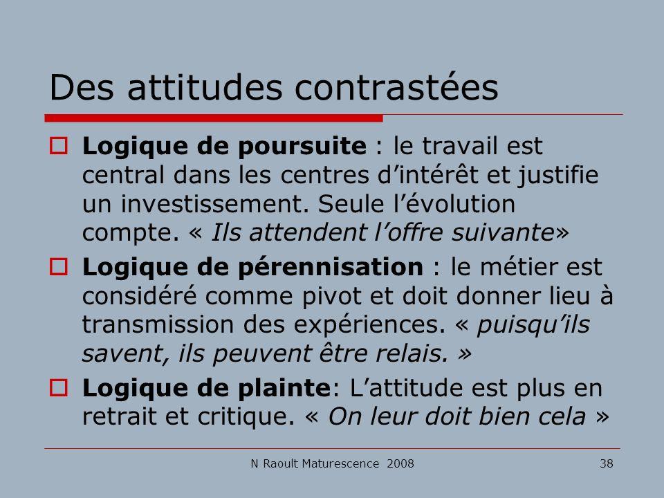 N Raoult Maturescence 200838 Des attitudes contrastées Logique de poursuite : le travail est central dans les centres dintérêt et justifie un investis