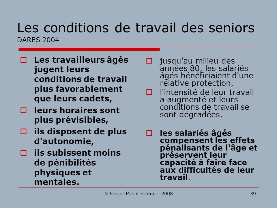 N Raoult Maturescence 200839 Les conditions de travail des seniors DARES 2004 Les travailleurs âgés jugent leurs conditions de travail plus favorablem