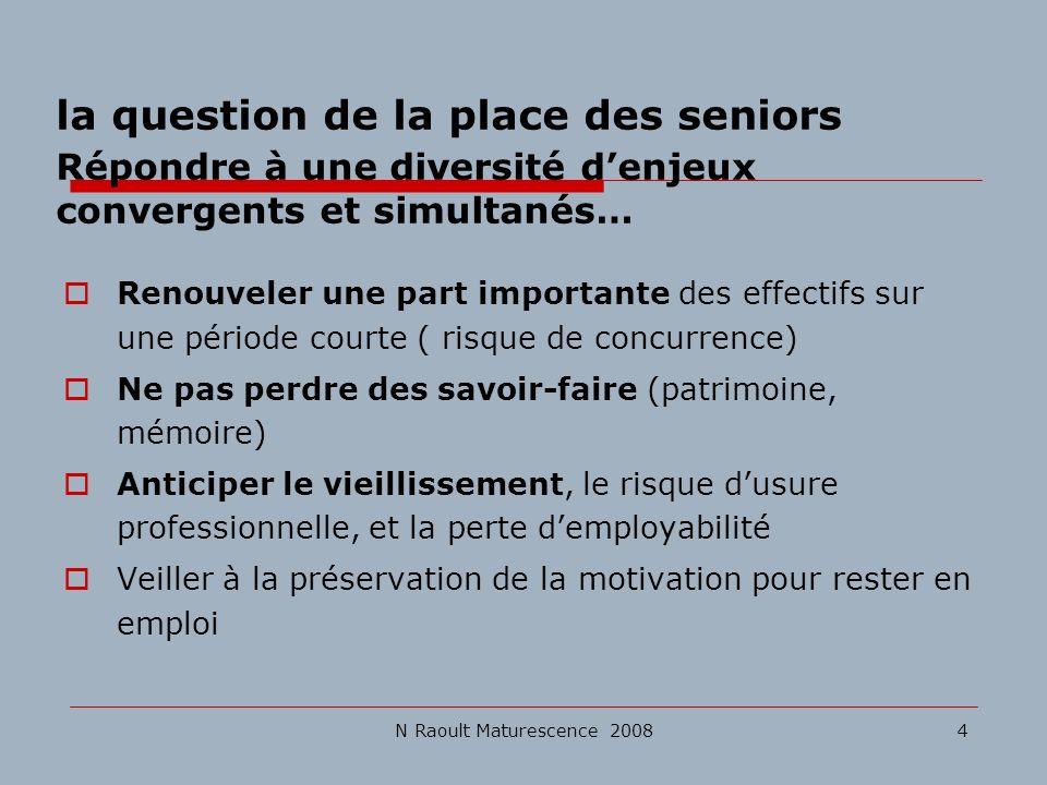 N Raoult Maturescence 20084 la question de la place des seniors Répondre à une diversité denjeux convergents et simultanés… Renouveler une part import