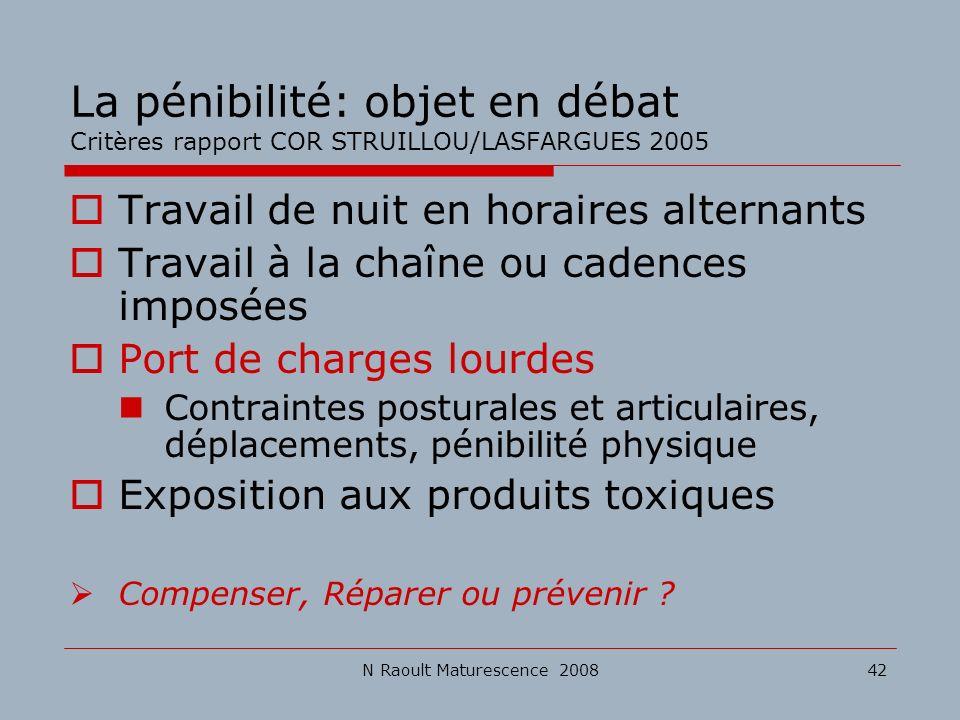 N Raoult Maturescence 200842 La pénibilité: objet en débat Critères rapport COR STRUILLOU/LASFARGUES 2005 Travail de nuit en horaires alternants Trava