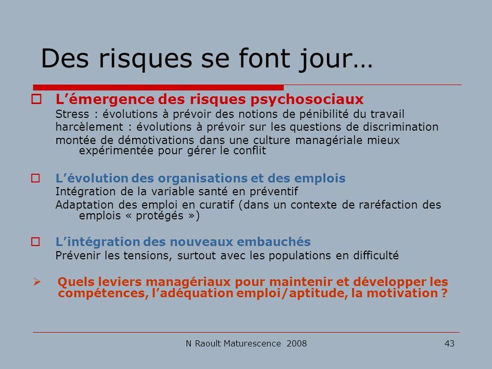 N Raoult Maturescence 200843 Des risques se font jour… Lémergence des risques psychosociaux Stress : évolutions à prévoir des notions de pénibilité du