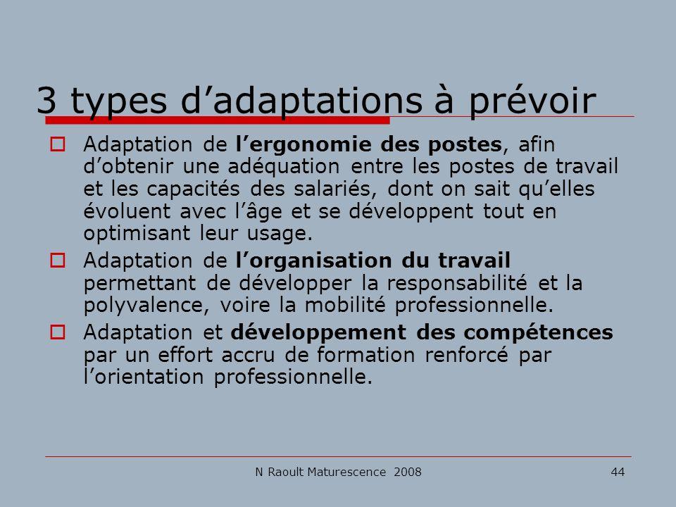 N Raoult Maturescence 200844 3 types dadaptations à prévoir Adaptation de lergonomie des postes, afin dobtenir une adéquation entre les postes de trav