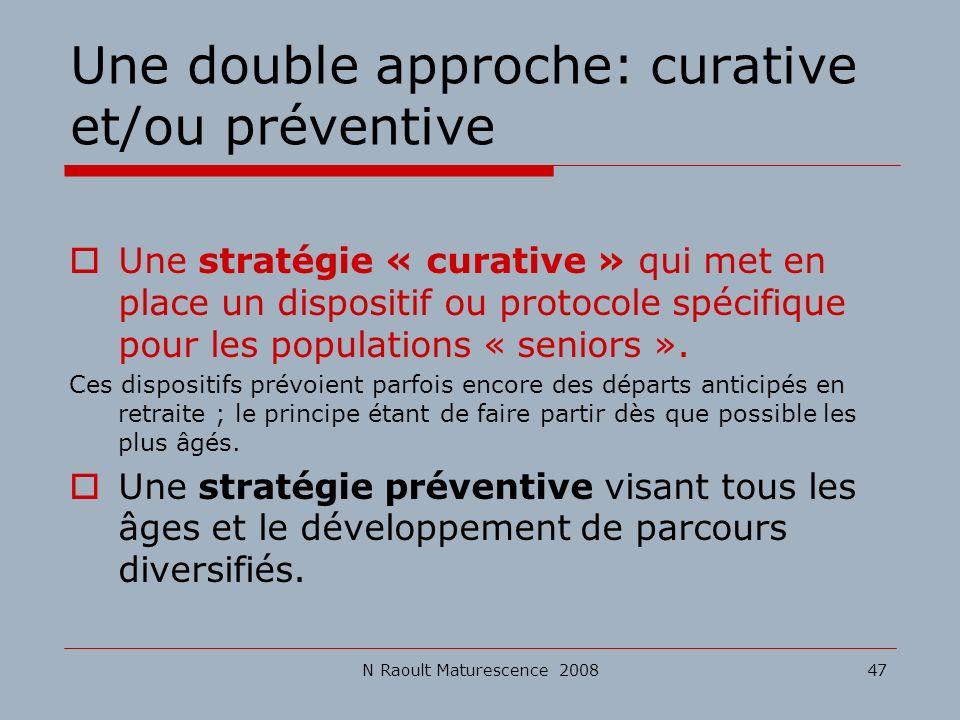 N Raoult Maturescence 200847 Une double approche: curative et/ou préventive Une stratégie « curative » qui met en place un dispositif ou protocole spé
