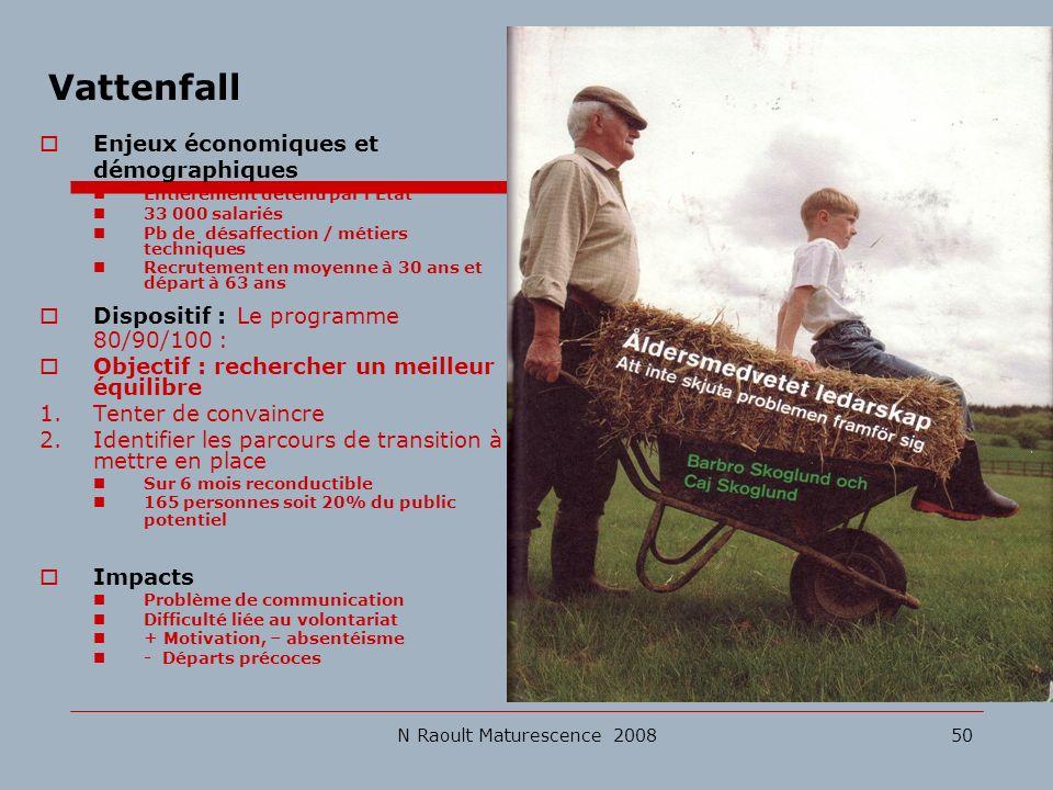 N Raoult Maturescence 200850 Vattenfall Enjeux économiques et démographiques Entièrement détenu par lEtat 33 000 salariés Pb de désaffection / métiers