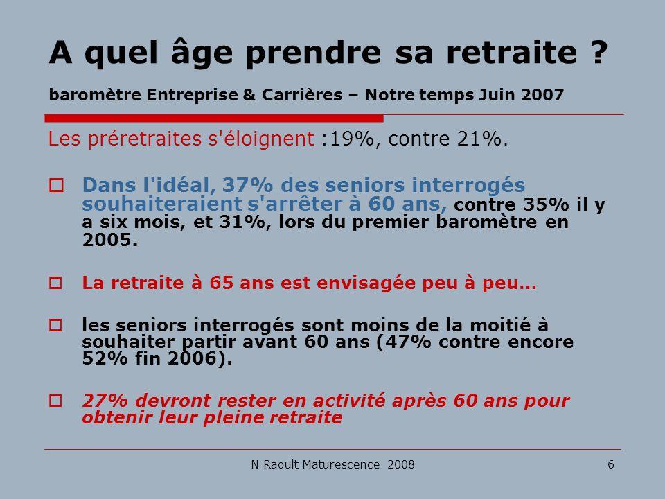 N Raoult Maturescence 20086 A quel âge prendre sa retraite ? baromètre Entreprise & Carrières – Notre temps Juin 2007 Les préretraites s'éloignent :19