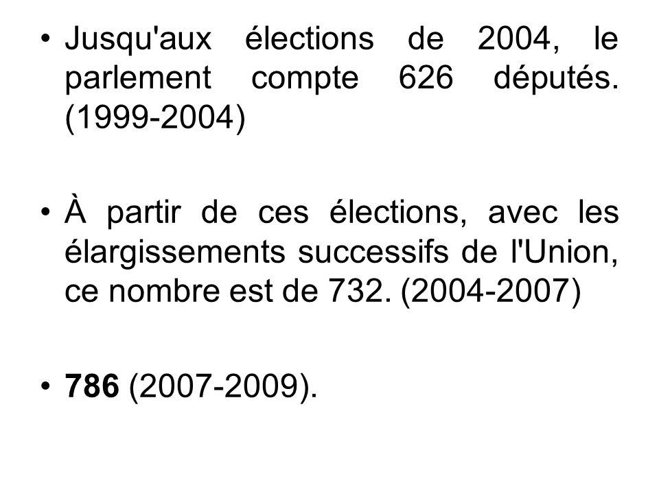 Jusqu'aux élections de 2004, le parlement compte 626 députés. (1999-2004) À partir de ces élections, avec les élargissements successifs de l'Union, ce