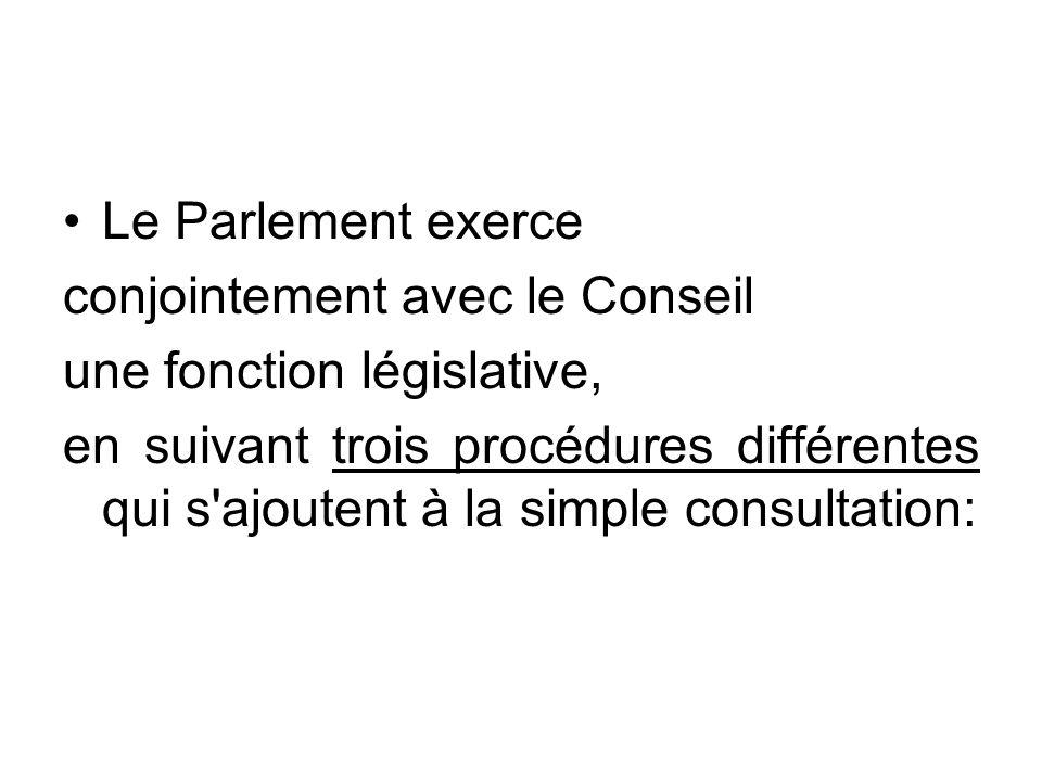 Le Parlement exerce conjointement avec le Conseil une fonction législative, en suivant trois procédures différentes qui s'ajoutent à la simple consult