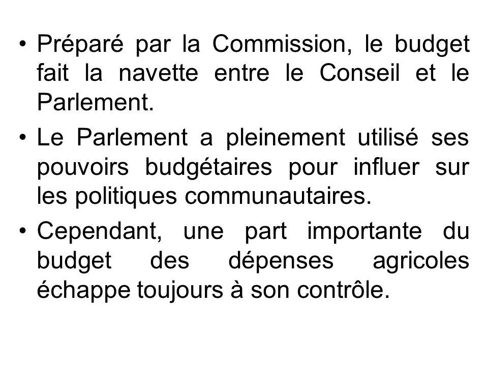 Préparé par la Commission, le budget fait la navette entre le Conseil et le Parlement. Le Parlement a pleinement utilisé ses pouvoirs budgétaires pour