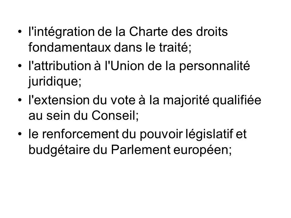 l'intégration de la Charte des droits fondamentaux dans le traité; l'attribution à l'Union de la personnalité juridique; l'extension du vote à la majo