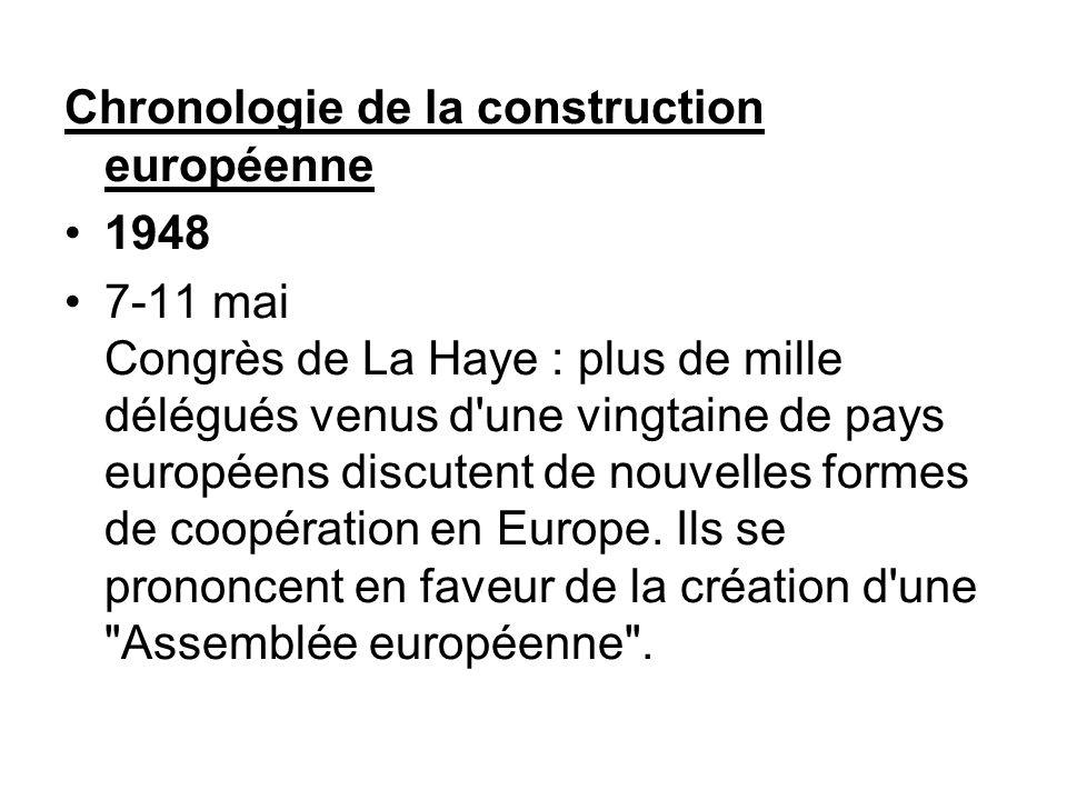 Chronologie de la construction européenne 1948 7-11 mai Congrès de La Haye : plus de mille délégués venus d'une vingtaine de pays européens discutent