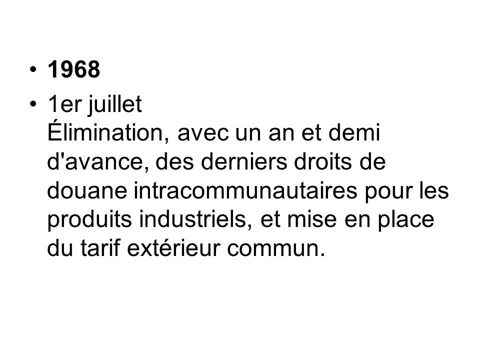 1968 1er juillet Élimination, avec un an et demi d'avance, des derniers droits de douane intracommunautaires pour les produits industriels, et mise en