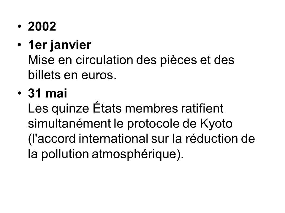 2002 1er janvier Mise en circulation des pièces et des billets en euros. 31 mai Les quinze États membres ratifient simultanément le protocole de Kyoto