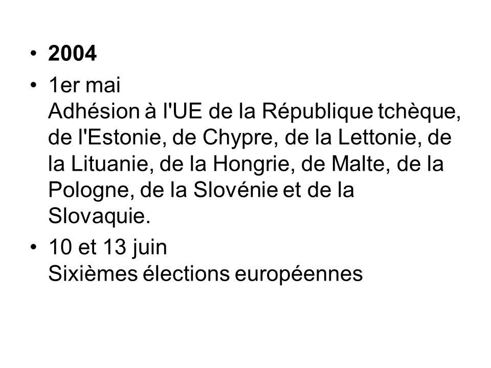 2004 1er mai Adhésion à l'UE de la République tchèque, de l'Estonie, de Chypre, de la Lettonie, de la Lituanie, de la Hongrie, de Malte, de la Pologne