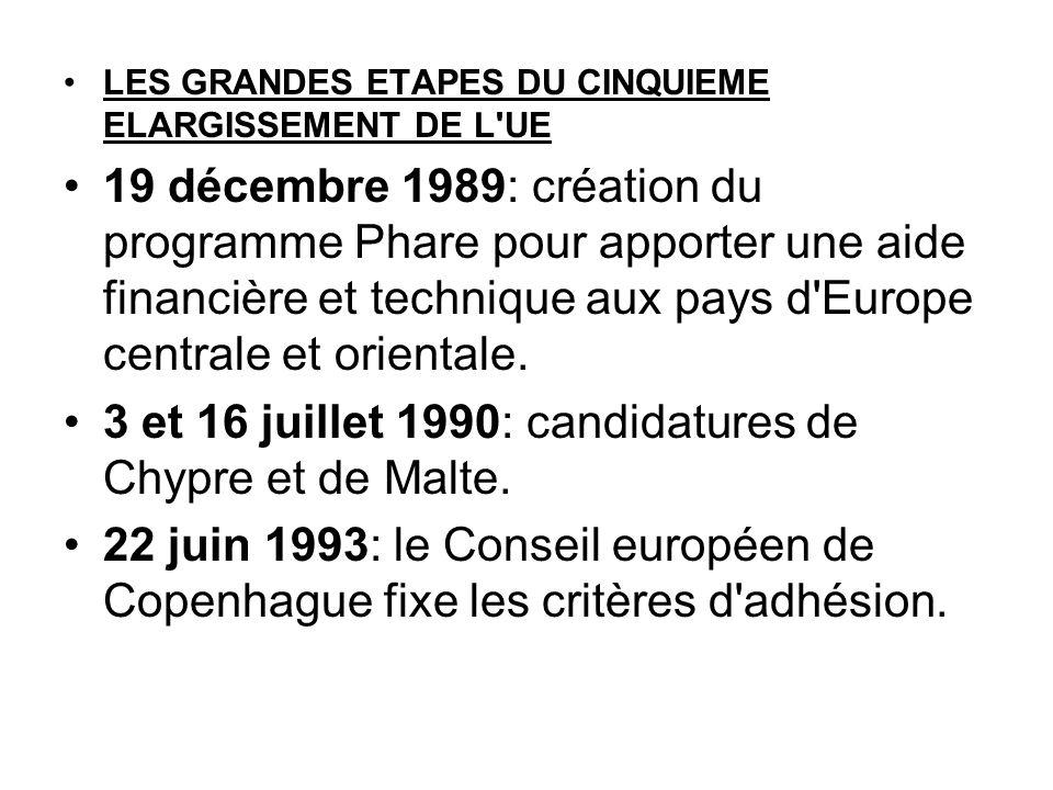 LES GRANDES ETAPES DU CINQUIEME ELARGISSEMENT DE L'UE 19 décembre 1989: création du programme Phare pour apporter une aide financière et technique aux