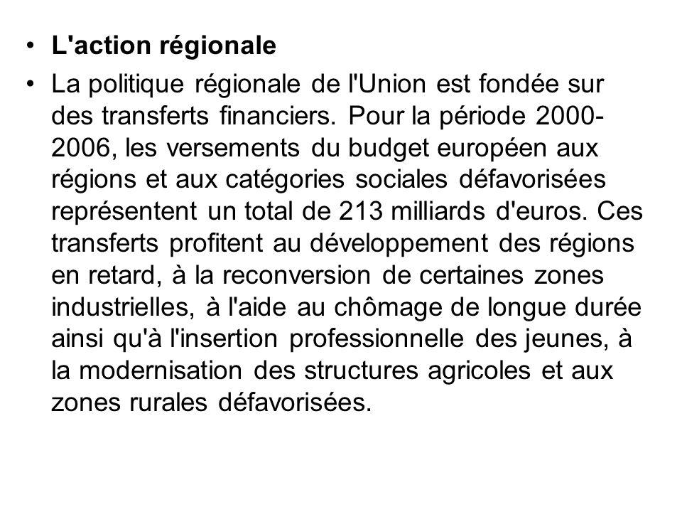 L'action régionale La politique régionale de l'Union est fondée sur des transferts financiers. Pour la période 2000- 2006, les versements du budget eu