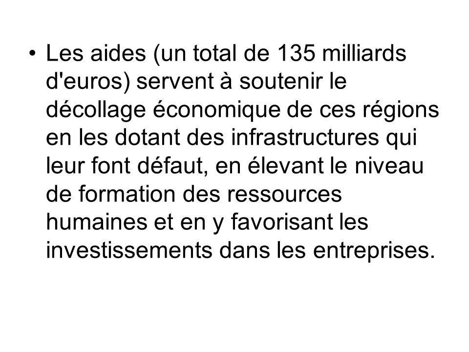 Les aides (un total de 135 milliards d'euros) servent à soutenir le décollage économique de ces régions en les dotant des infrastructures qui leur fon