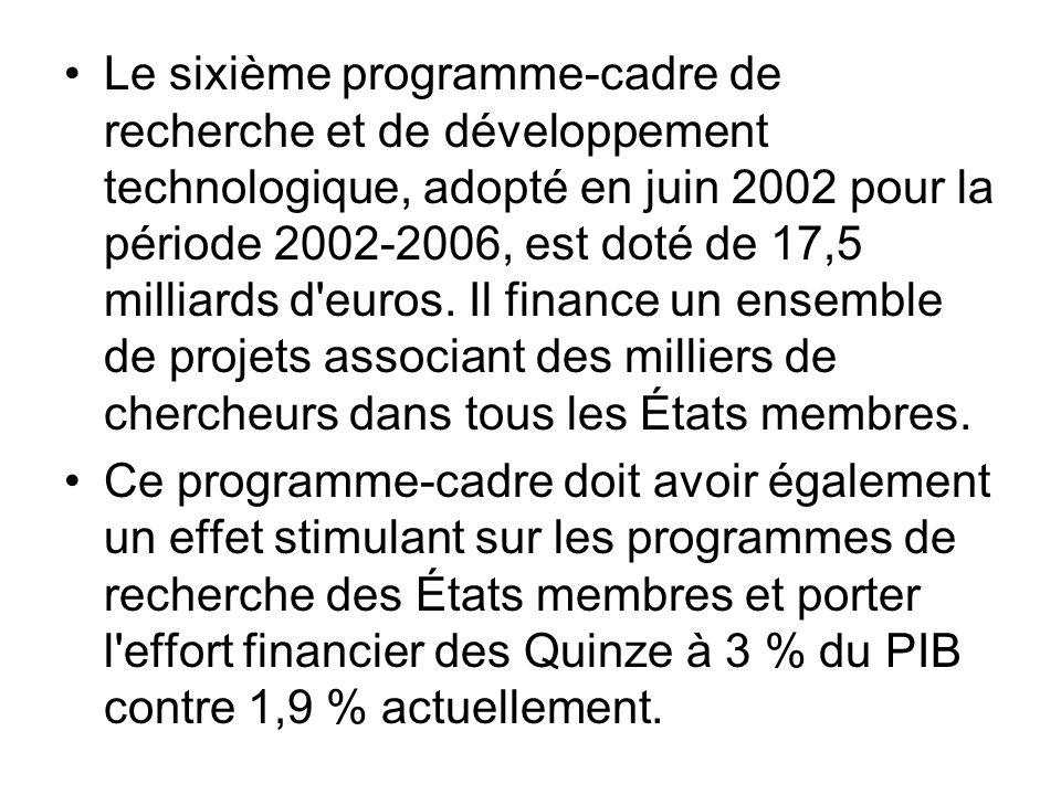 Le sixième programme-cadre de recherche et de développement technologique, adopté en juin 2002 pour la période 2002-2006, est doté de 17,5 milliards d