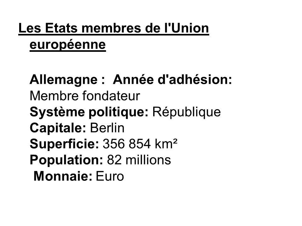 Les Etats membres de l'Union européenne Allemagne : Année d'adhésion: Membre fondateur Système politique: République Capitale: Berlin Superficie: 356